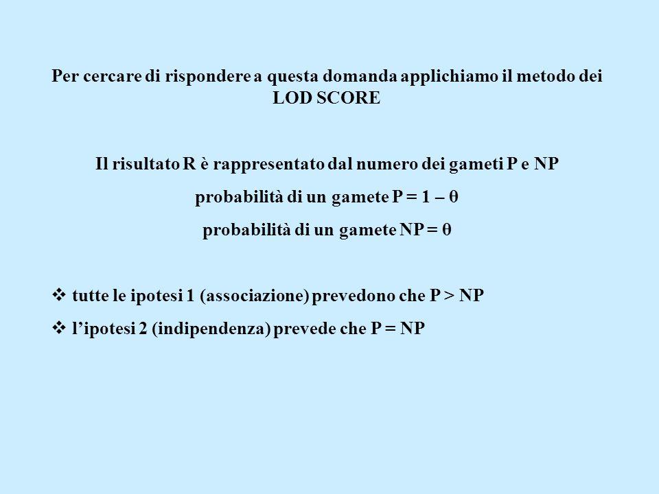 Il risultato R è rappresentato dal numero dei gameti P e NP