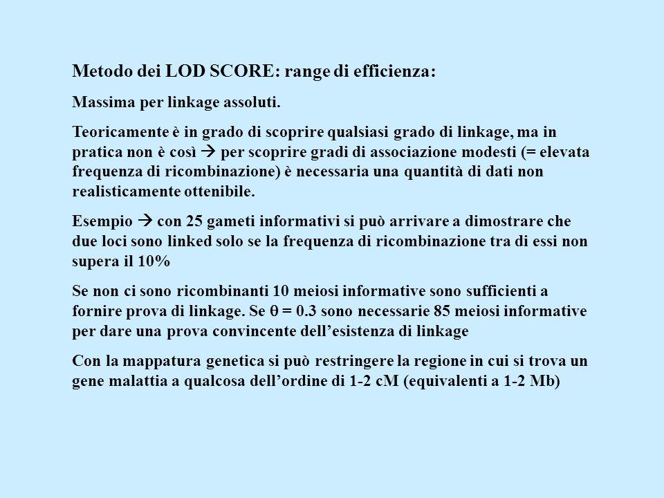 Metodo dei LOD SCORE: range di efficienza: