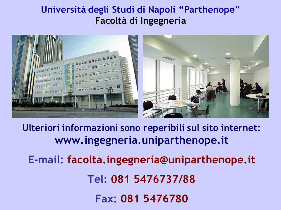E-mail: facolta.ingegneria@uniparthenope.it Tel: 081 5476737/88