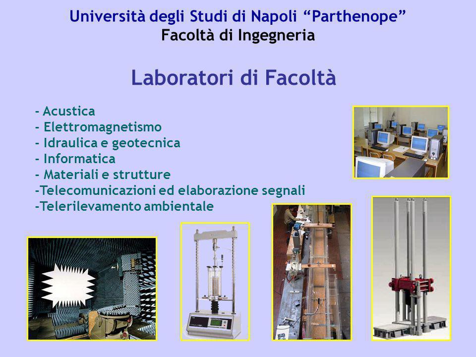 Università degli Studi di Napoli Parthenope Facoltà di Ingegneria