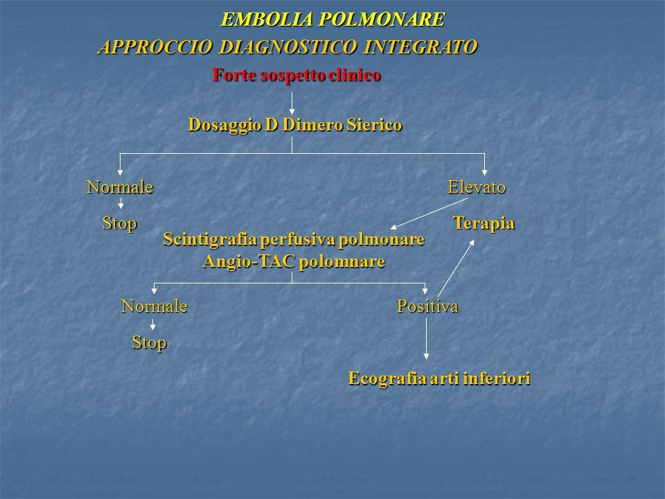EMBOLIA POLMONARE APPROCCIO DIAGNOSTICO INTEGRATO