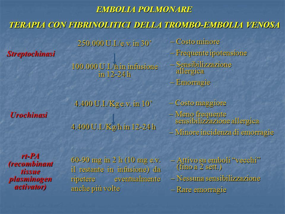 TERAPIA CON FIBRINOLITICI DELLA TROMBO-EMBOLIA VENOSA