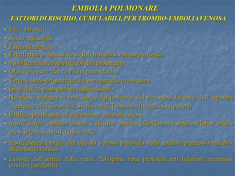 FATTORI DI RISCHIO, CUMULABILI, PER TROMBO-EMBOLIA VENOSA