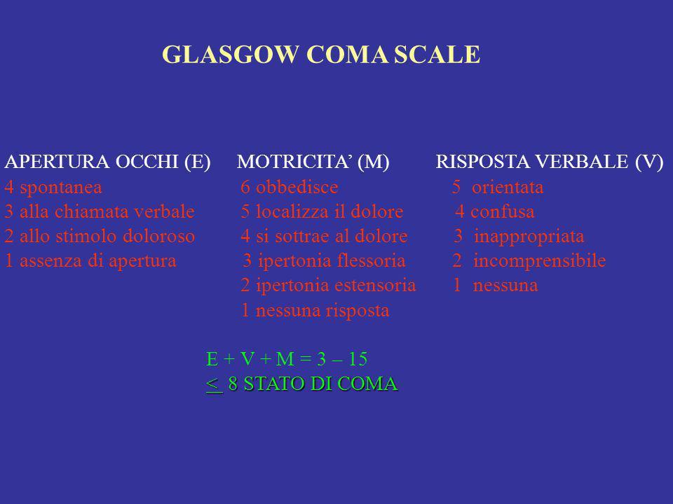 GLASGOW COMA SCALE APERTURA OCCHI (E) MOTRICITA' (M) RISPOSTA VERBALE (V)
