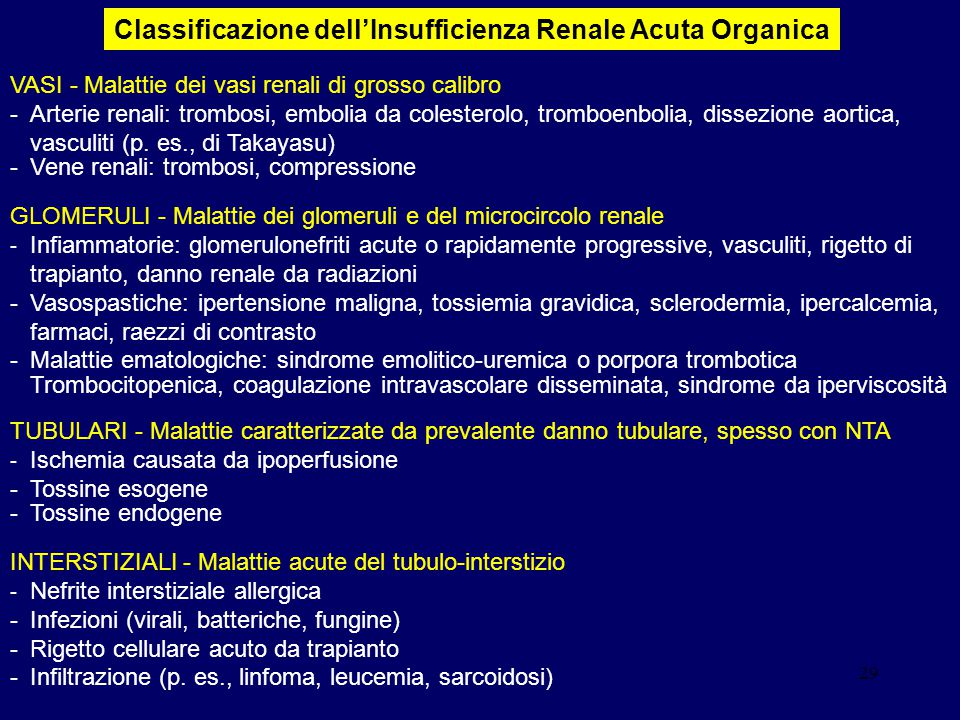 Classificazione dell'Insufficienza Renale Acuta Organica