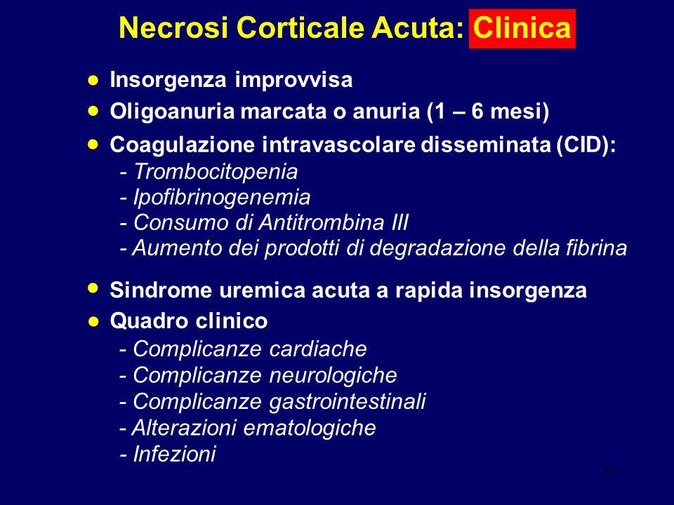 Necrosi Corticale Acuta: Clinica