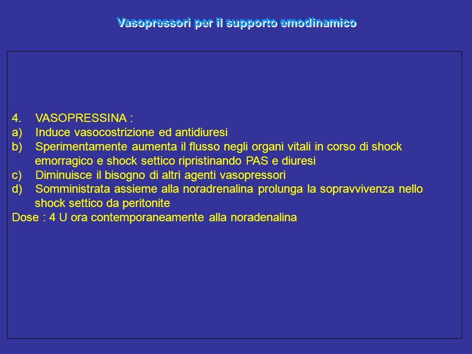 Vasopressori per il supporto emodinamico
