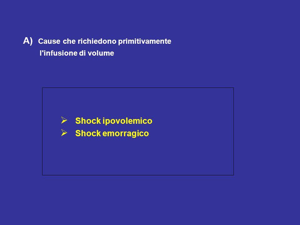 Shock ipovolemico Shock emorragico Cause che richiedono primitivamente