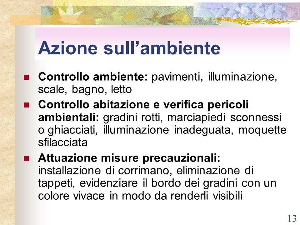 Azione sull'ambiente Controllo ambiente: pavimenti, illuminazione, scale, bagno, letto.