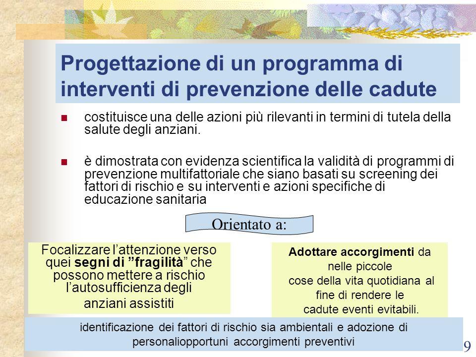 Progettazione di un programma di interventi di prevenzione delle cadute