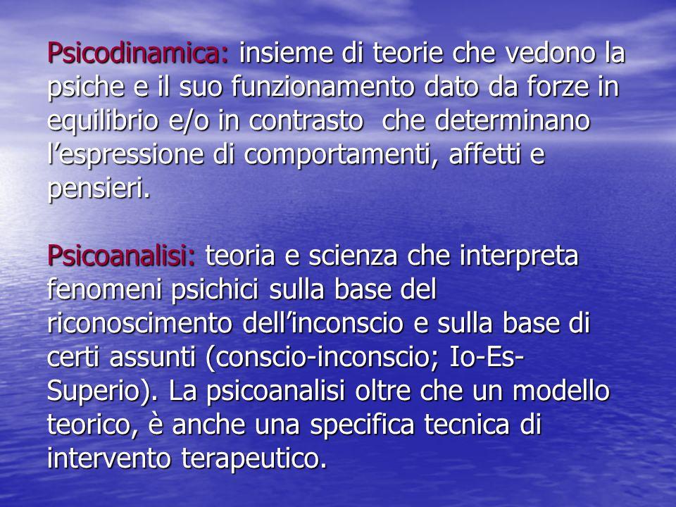 Psicodinamica: insieme di teorie che vedono la psiche e il suo funzionamento dato da forze in equilibrio e/o in contrasto che determinano l'espressione di comportamenti, affetti e pensieri.
