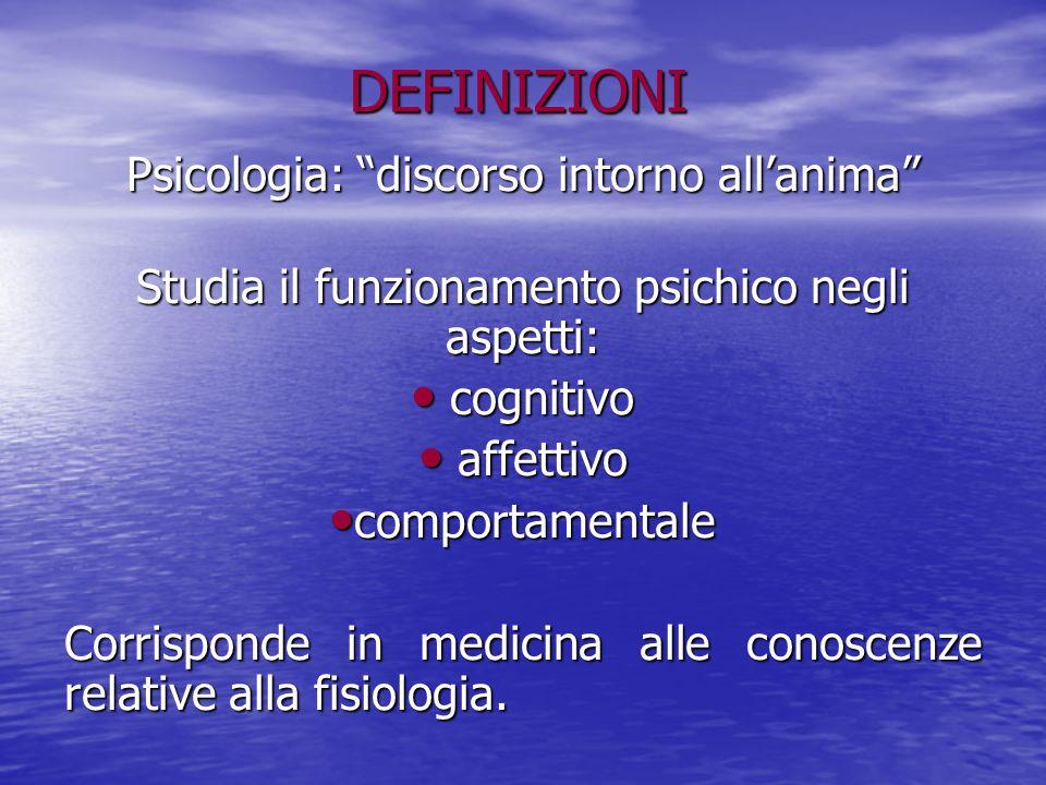 DEFINIZIONI Psicologia: discorso intorno all'anima