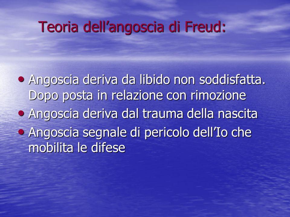 Teoria dell'angoscia di Freud: