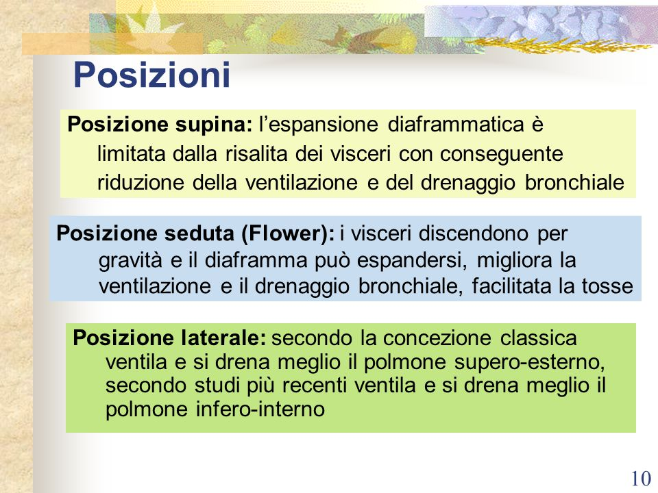 Posizioni Posizione supina: l'espansione diaframmatica è