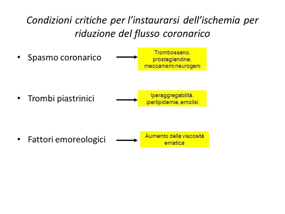 Condizioni critiche per l'instaurarsi dell'ischemia per riduzione del flusso coronarico