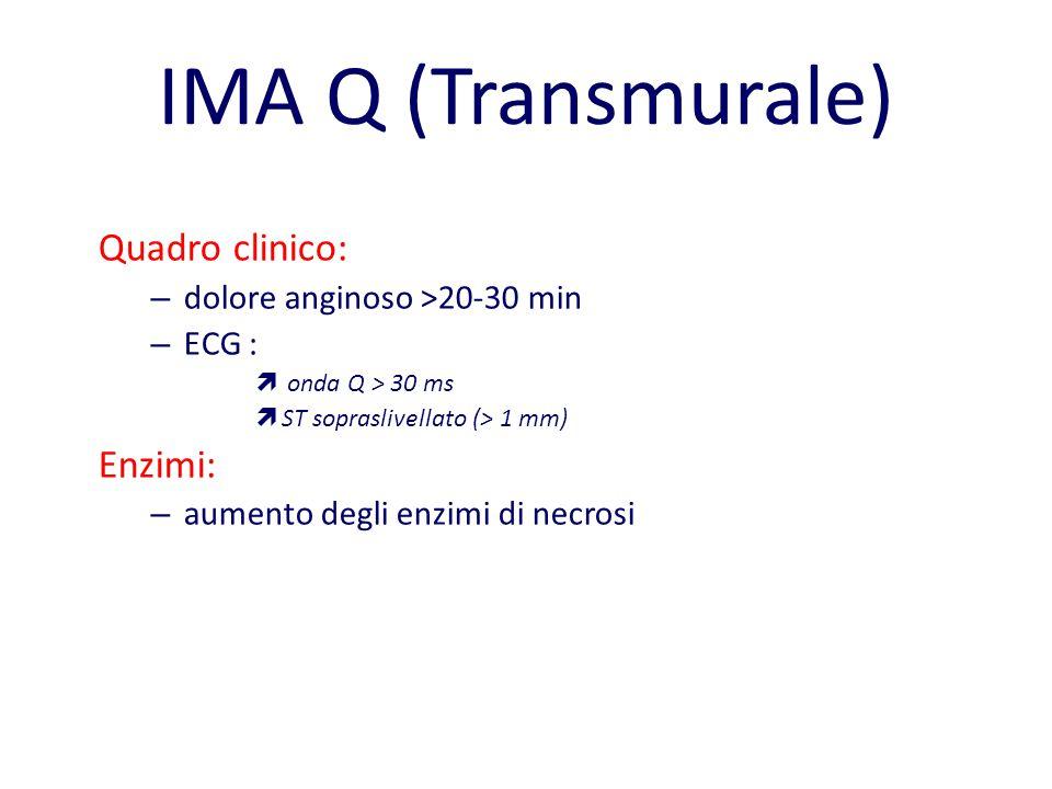 IMA Q (Transmurale) Quadro clinico: Enzimi: