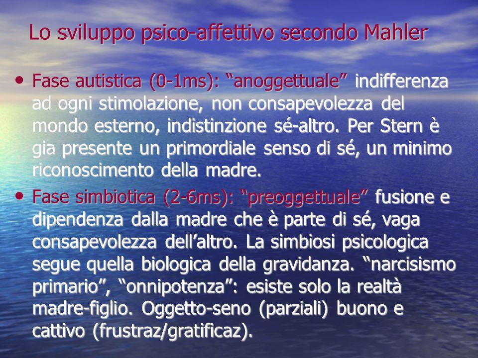 Lo sviluppo psico-affettivo secondo Mahler