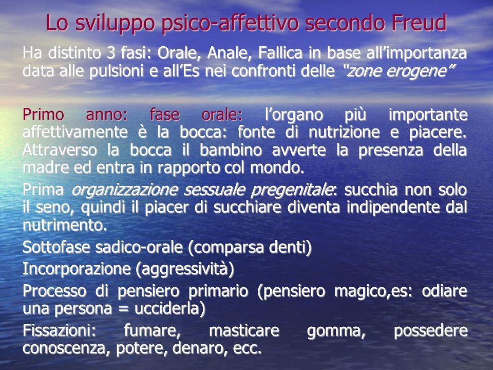 Lo sviluppo psico-affettivo secondo Freud