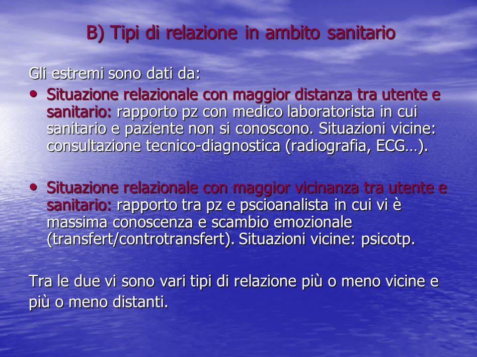 B) Tipi di relazione in ambito sanitario