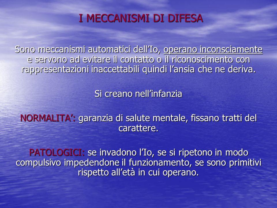 I MECCANISMI DI DIFESA