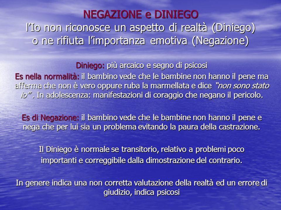 NEGAZIONE e DINIEGO l'Io non riconosce un aspetto di realtà (Diniego) o ne rifiuta l'importanza emotiva (Negazione)