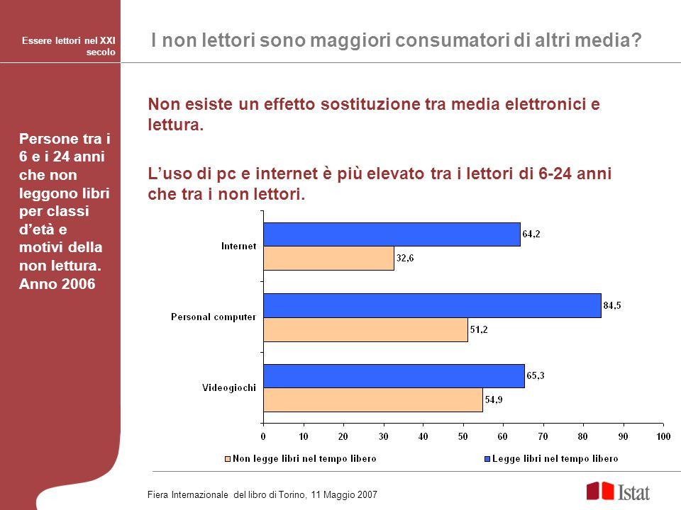 I non lettori sono maggiori consumatori di altri media