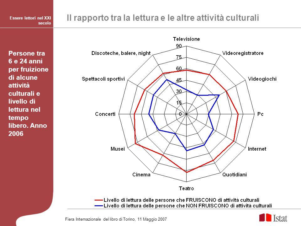 Il rapporto tra la lettura e le altre attività culturali