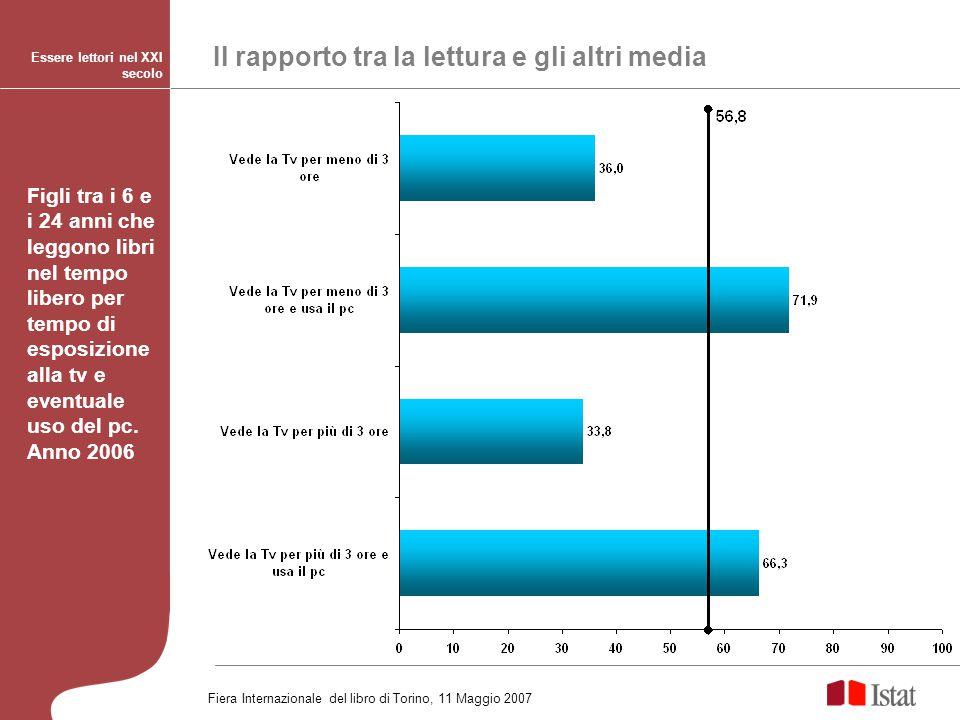 Il rapporto tra la lettura e gli altri media