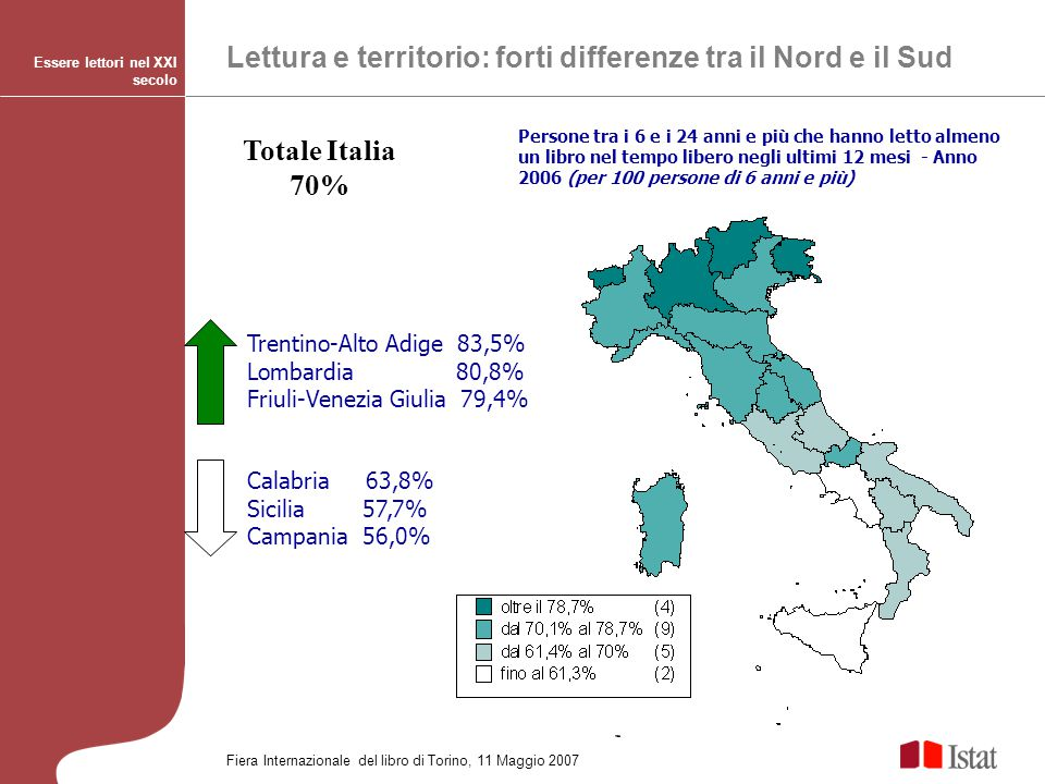 Lettura e territorio: forti differenze tra il Nord e il Sud
