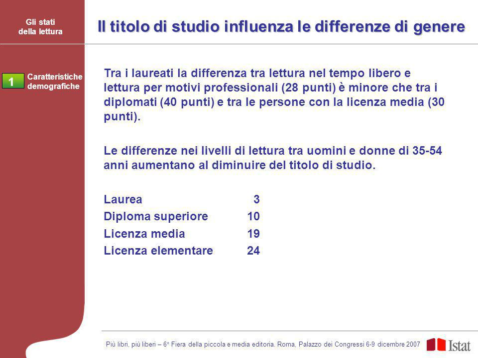 Il titolo di studio influenza le differenze di genere