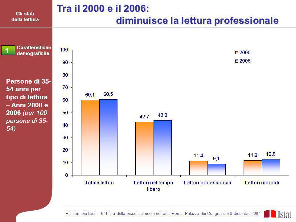 Tra il 2000 e il 2006: diminuisce la lettura professionale