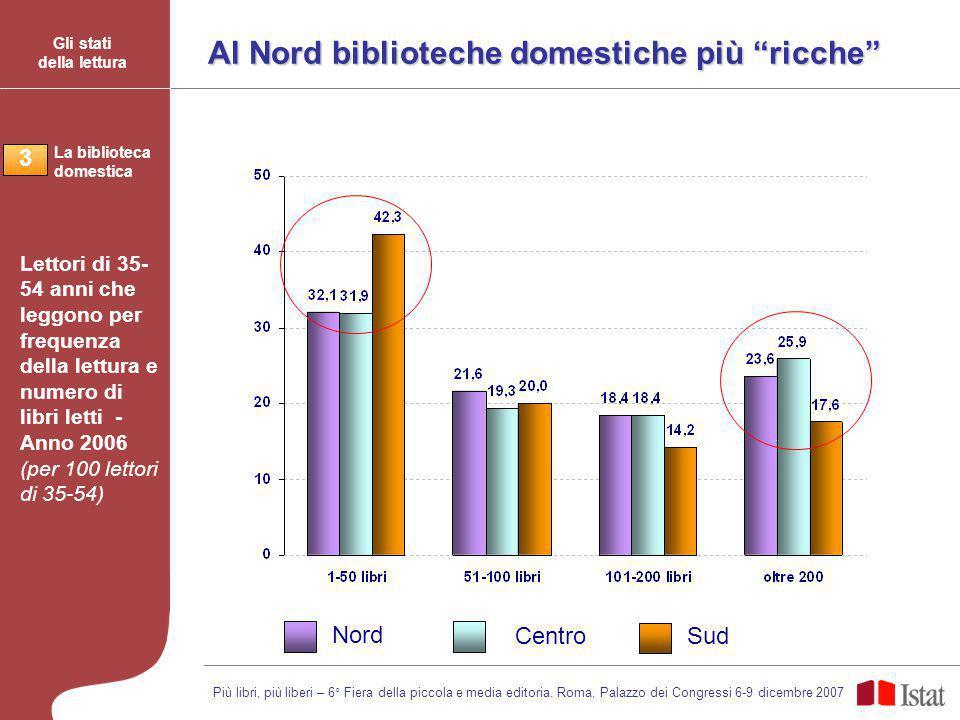 Al Nord biblioteche domestiche più ricche