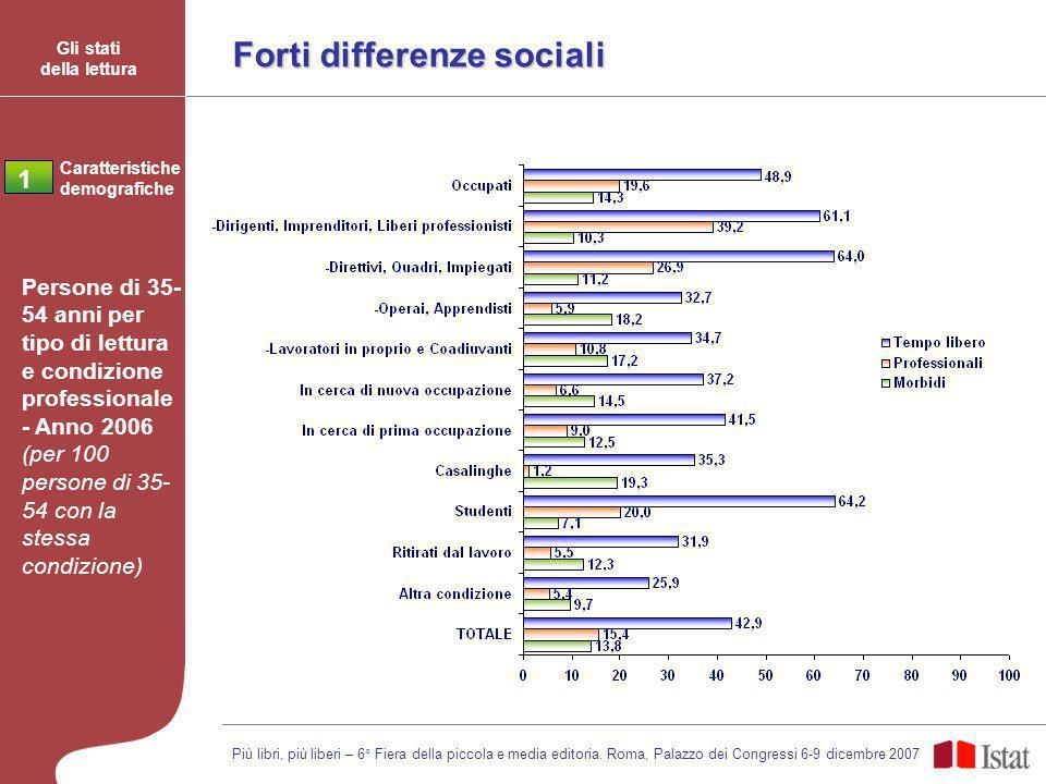 Forti differenze sociali