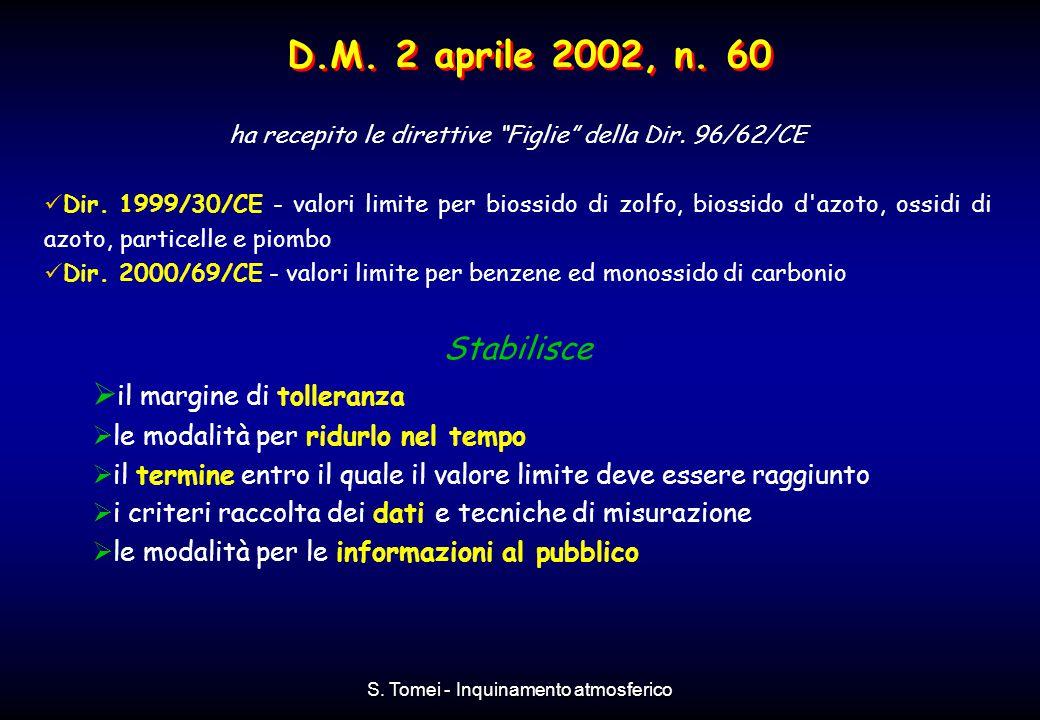 D.M. 2 aprile 2002, n. 60 Stabilisce il margine di tolleranza