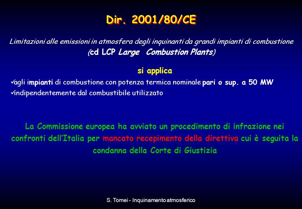 Dir. 2001/80/CE Limitazioni alle emissioni in atmosfera degli inquinanti da grandi impianti di combustione.