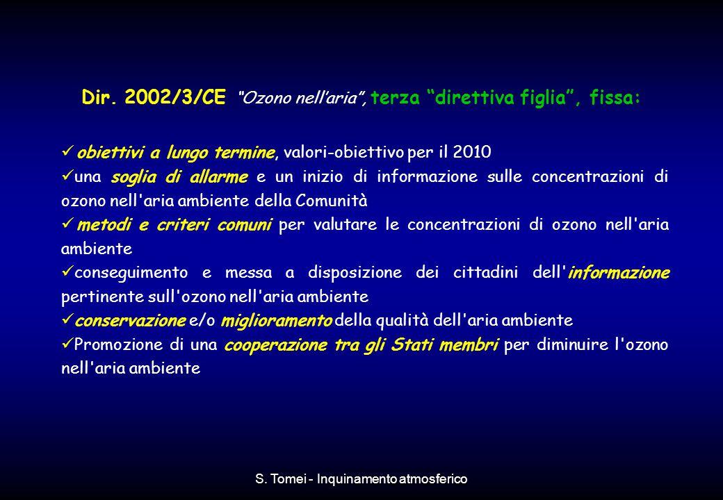 Dir. 2002/3/CE Ozono nell'aria , terza direttiva figlia , fissa: