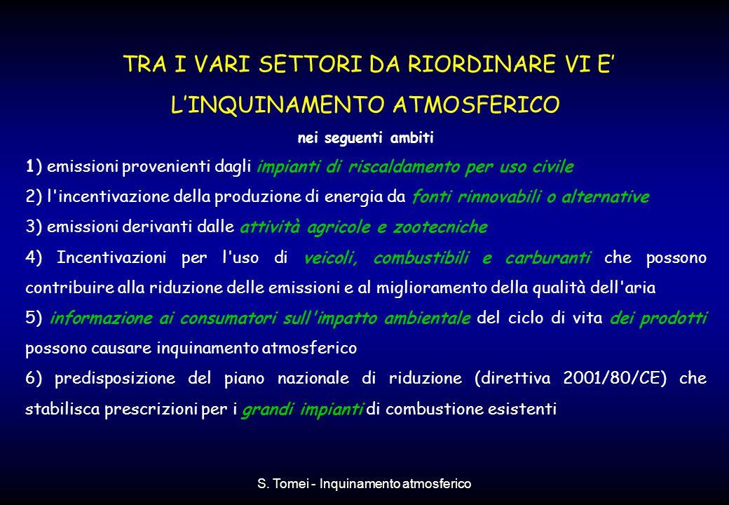 TRA I VARI SETTORI DA RIORDINARE VI E' L'INQUINAMENTO ATMOSFERICO