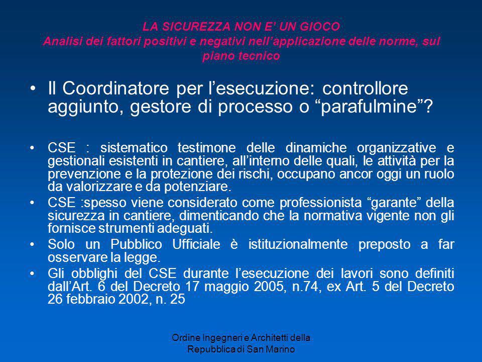 Ordine Ingegneri e Architetti della Repubblica di San Marino