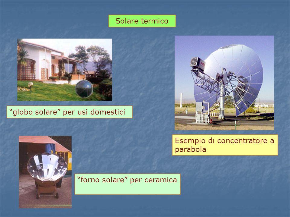 Solare termico globo solare per usi domestici. Esempio di concentratore a parabola.