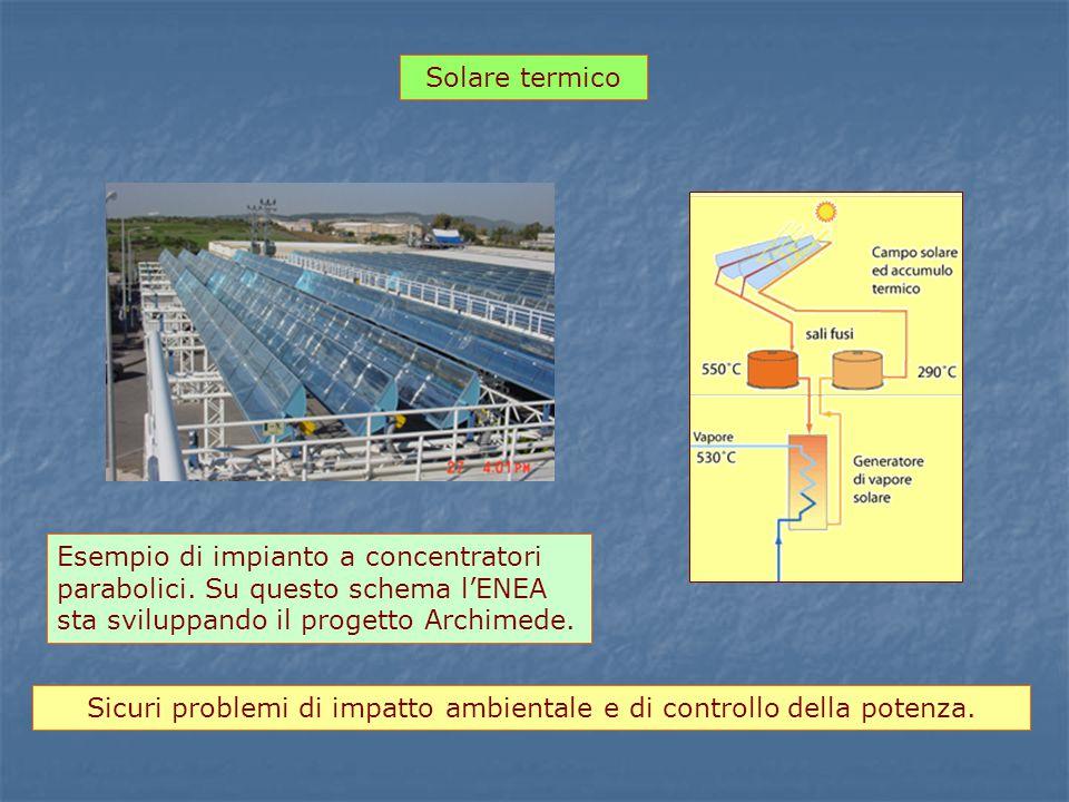 Sicuri problemi di impatto ambientale e di controllo della potenza.