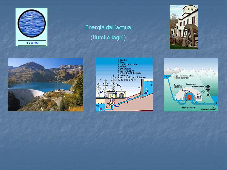 Energia dall'acqua (fiumi e laghi)