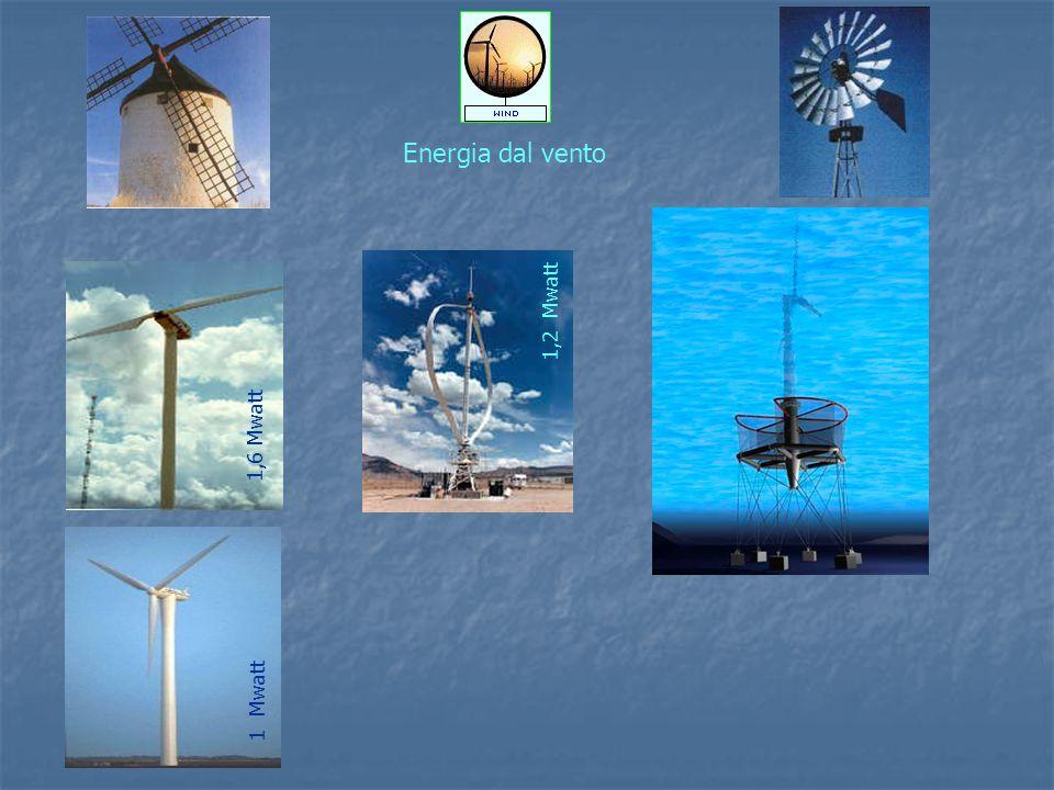 Energia dal vento 1,2 Mwatt 1,6 Mwatt 1 Mwatt