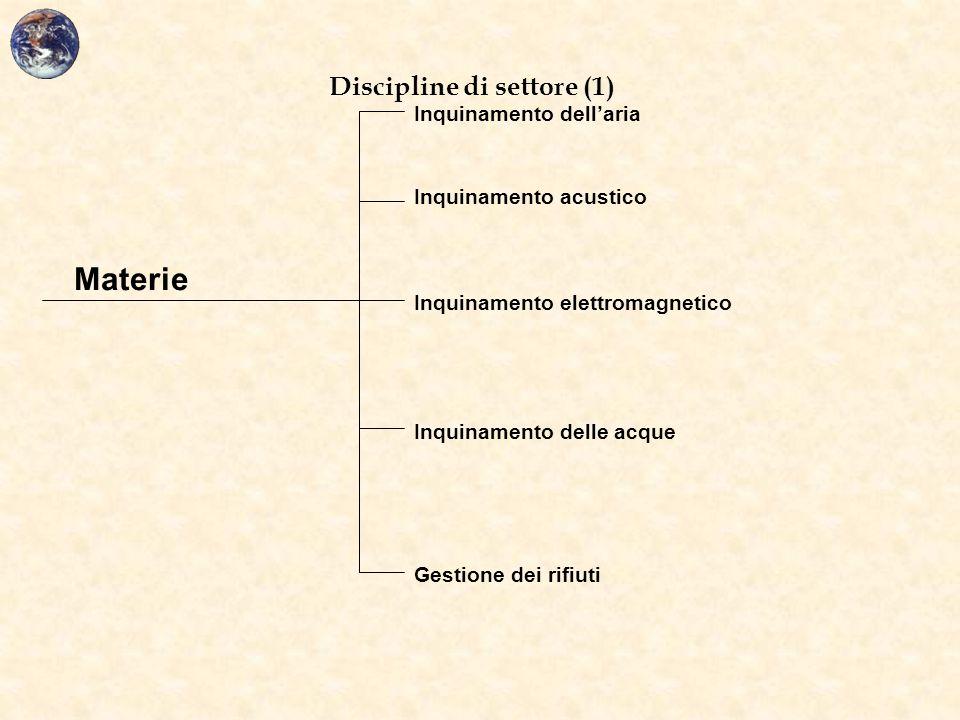 Discipline di settore (1)