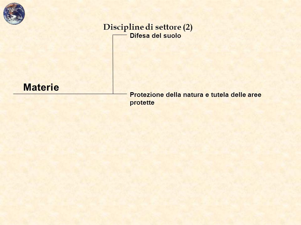 Discipline di settore (2)