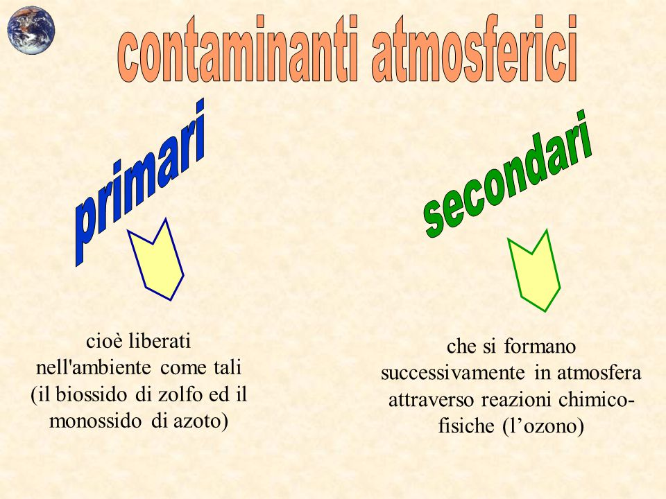 contaminanti atmosferici