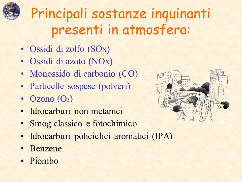 Principali sostanze inquinanti presenti in atmosfera: