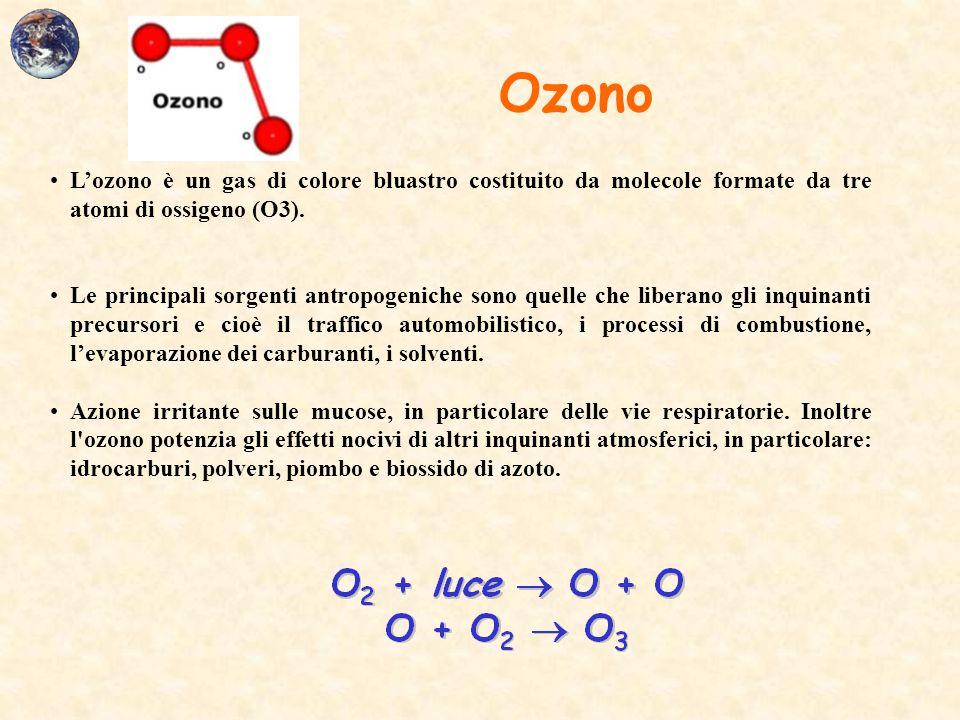 Ozono L'ozono è un gas di colore bluastro costituito da molecole formate da tre atomi di ossigeno (O3).