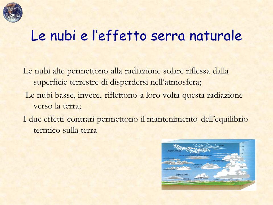 Le nubi e l'effetto serra naturale