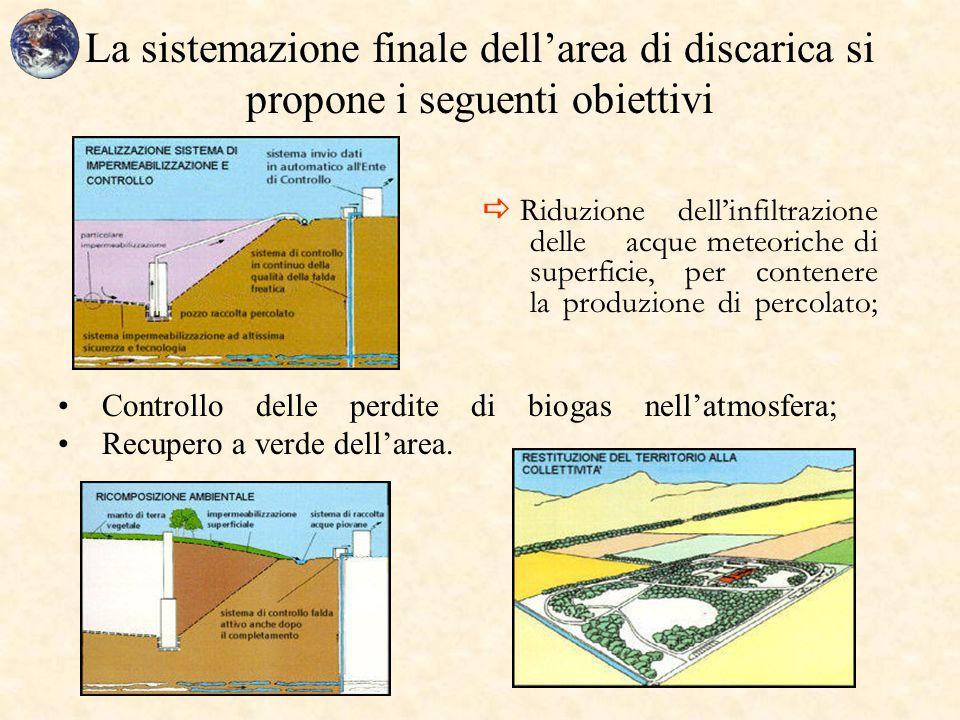 La sistemazione finale dell'area di discarica si propone i seguenti obiettivi