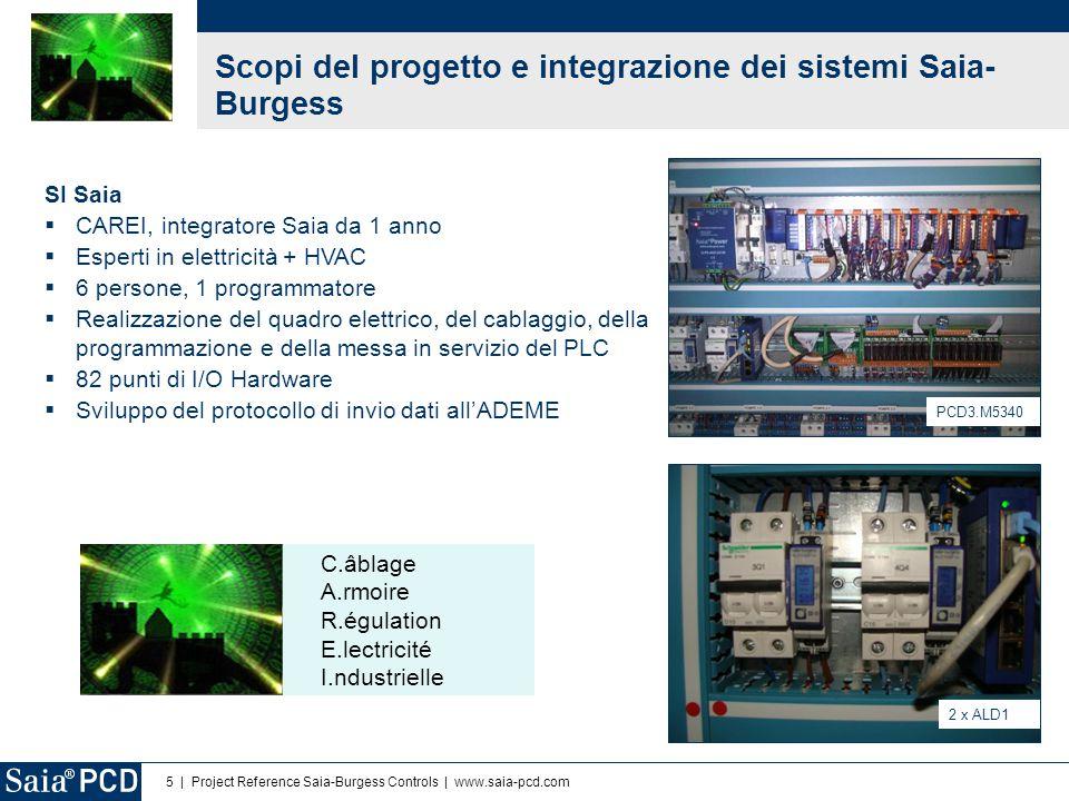 Scopi del progetto e integrazione dei sistemi Saia-Burgess